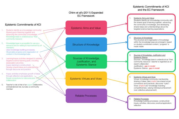 EC_mapping